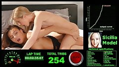 How long does it take her to cum - SICILIA